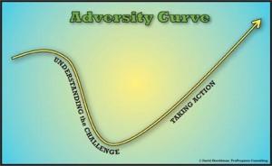 Adversity-Curve_LG_web1